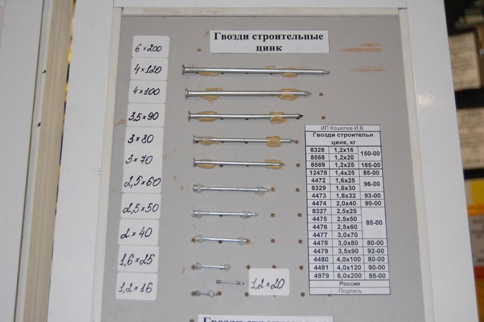 Купить гвозди в городе Обнинске